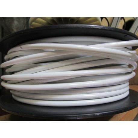 Câbles de filière